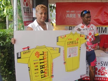Curacao Sport - Wilfried Camelia