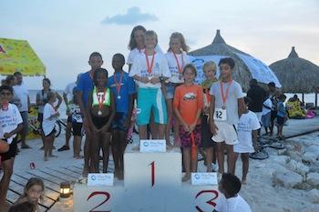 Overall winnaars Relay Long Distance 2013